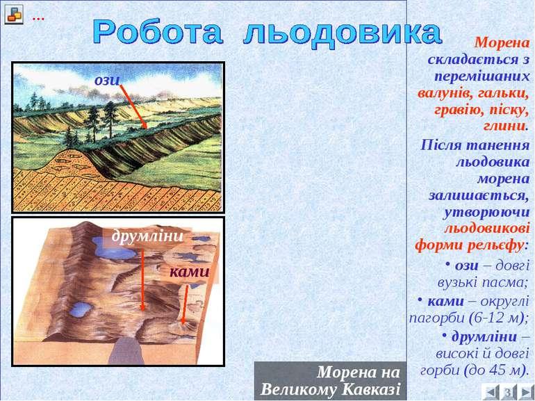 Морена на Великому Кавказі Морена складається з перемішаних валунів, гальки, ...
