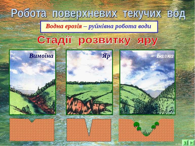 Вимоїна Яр Балка 3 Водна ерозія – руйнівна робота води