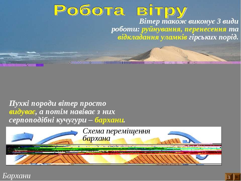 Бархани 3 Вітер також виконує 3 види роботи: руйнування, перенесення та відкл...