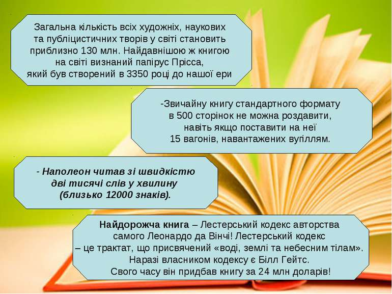 - Наполеон читав зі швидкістю дві тисячі слів у хвилину (близько 12000 знакі...