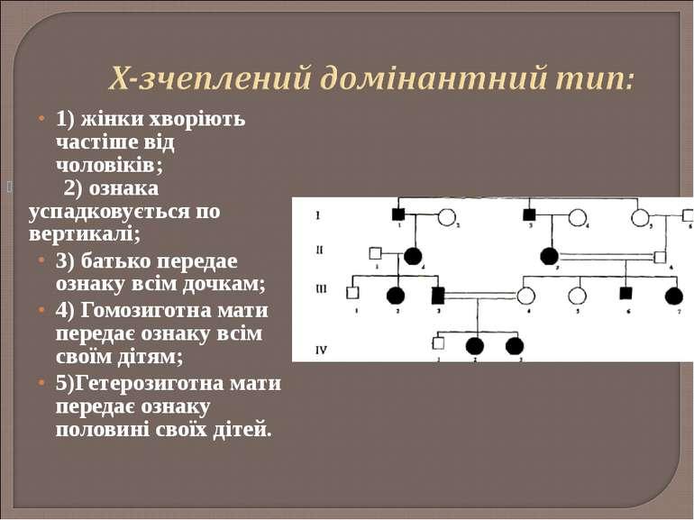 1) жінки хворіють частіше від чоловіків; 2) ознака успадковується по вертикал...