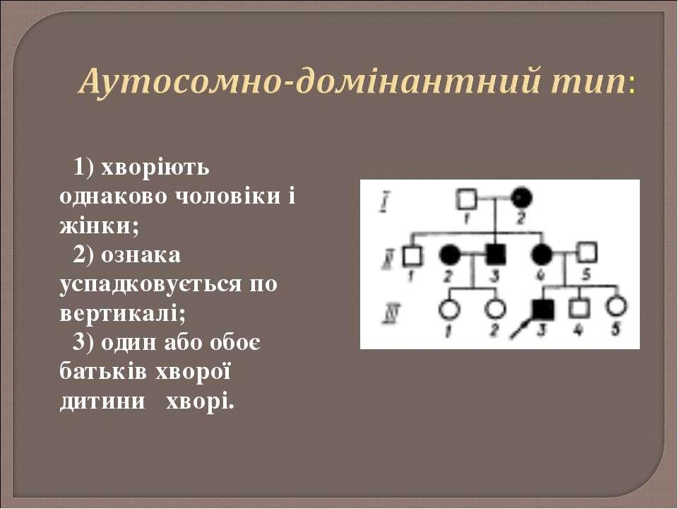 1) хворіють однаково чоловіки і жінки; 2) ознака успадковується по вертикалі;...