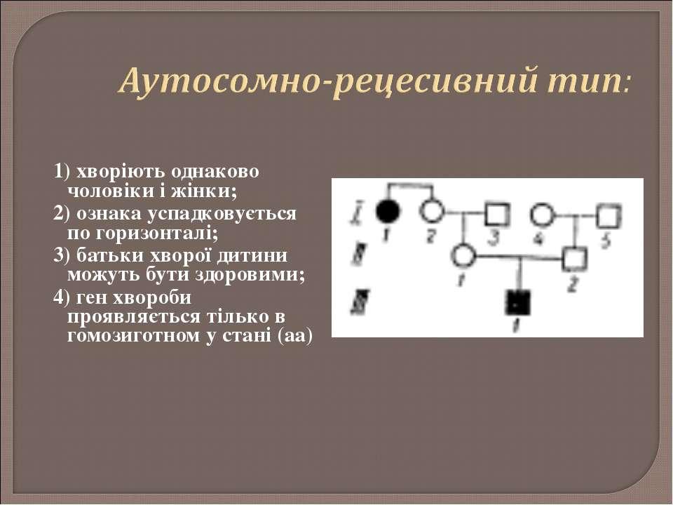 1) хворіють однаково чоловіки і жінки; 2) ознака успадковується по горизонтал...