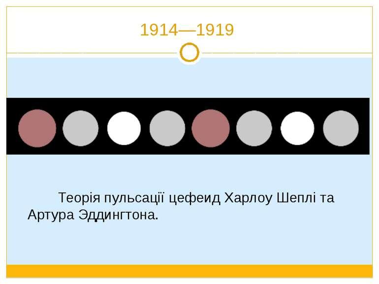1914—1919 Теорія пульсації цефеид Харлоу Шеплі та Артура Эддингтона.