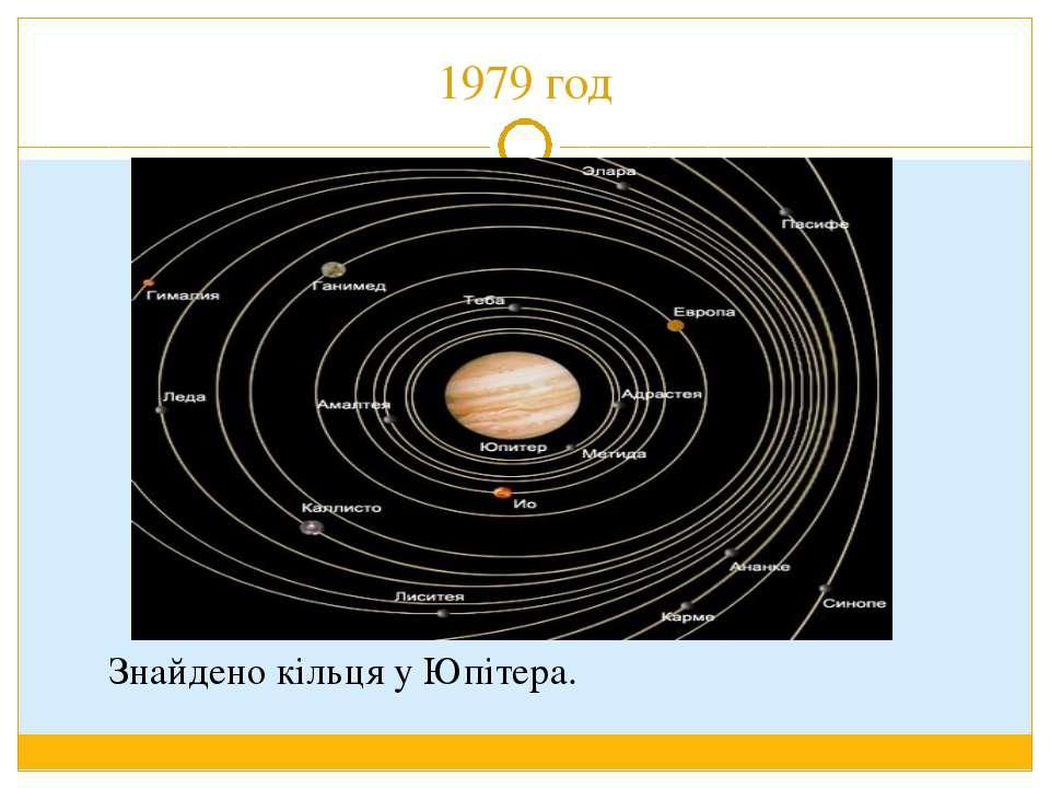 1979 год Знайдено кільця у Юпітера.