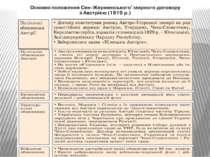 Основні положення Сен-Жерменського мирного договору