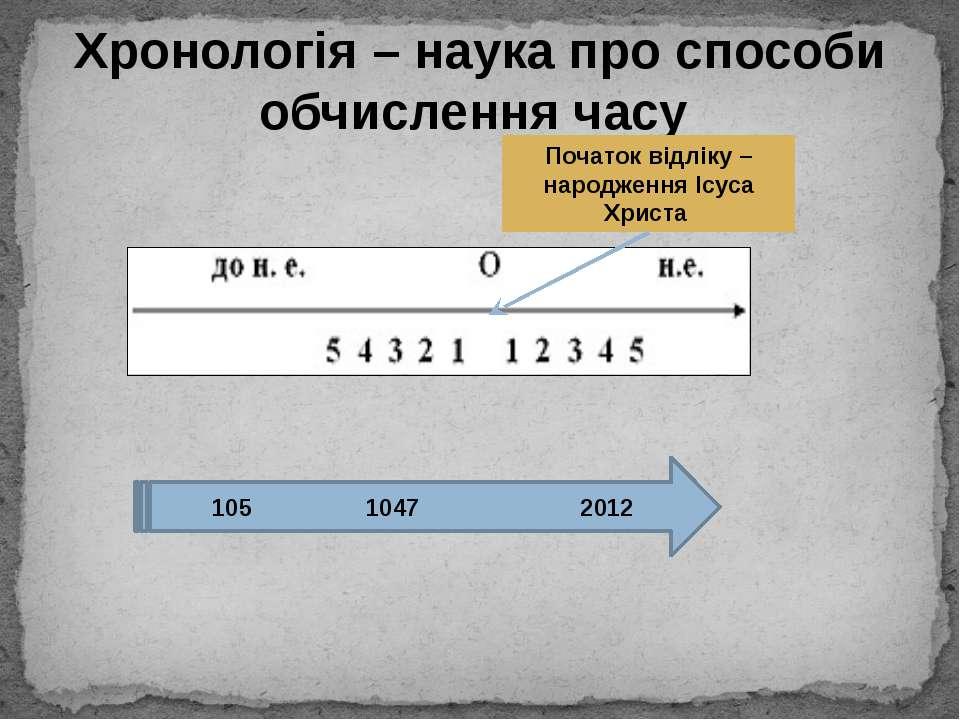 Хронологія – наука про способи обчислення часу Початок відліку – народження І...