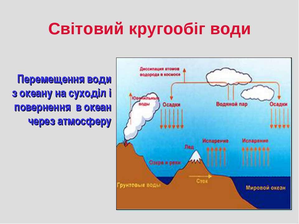 Світовий кругообіх води
