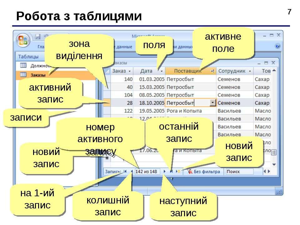 * Рoбота з таблицями 2xЛКМ последняя запись поля записи активний запис зона в...