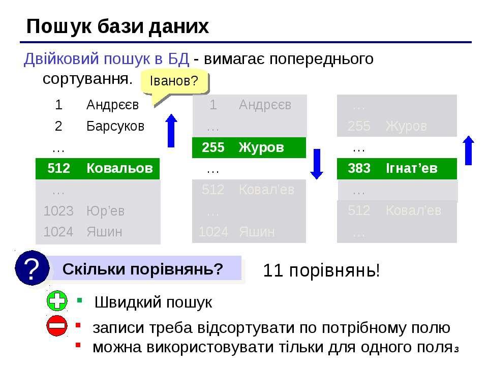 * Пошук бази даних Двійковий пошук в БД - вимагає попереднього сортування. Ів...