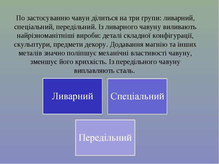 По застосуванню чавун ділиться на три групи: ливарний, спеціальний, передільн...