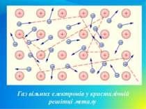 Газ вільних електронів у кристалічній решітці металу