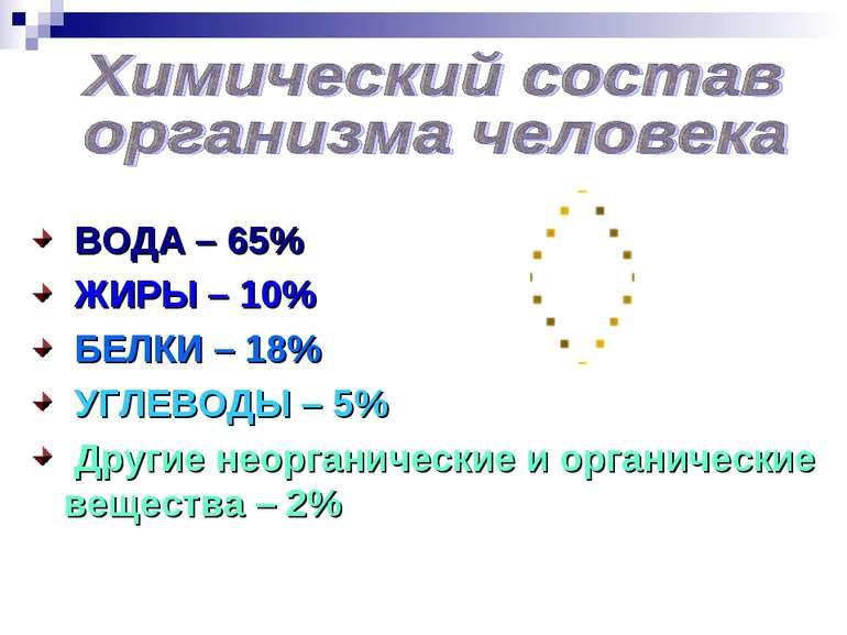 ВОДА – 65% ЖИРЫ – 10% БЕЛКИ – 18% УГЛЕВОДЫ – 5% Другие неорганические и орган...