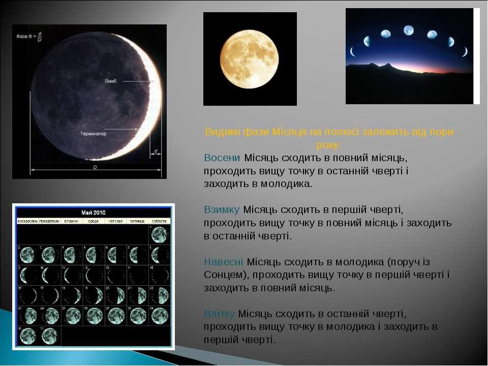 Видимі фази Місяця на полюсі залежить від пори року: Восени Місяць сходить в ...