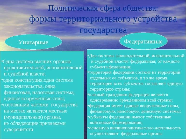 Политическая сфера общества: формы территориального устройства государства Ун...