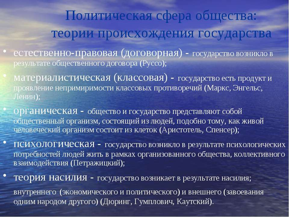 Политическая сфера общества: теории происхождения государства естественно-пра...