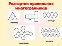 * тетраедр октаедр ікосаедр додекаедр