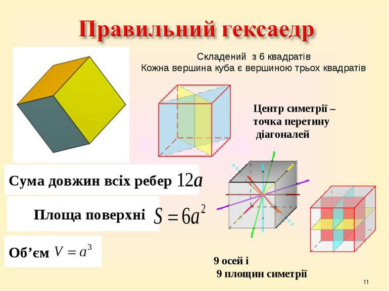 * Центр симетрії – точка перетину діагоналей 9 осей і 9 площин симетрії Сума ...