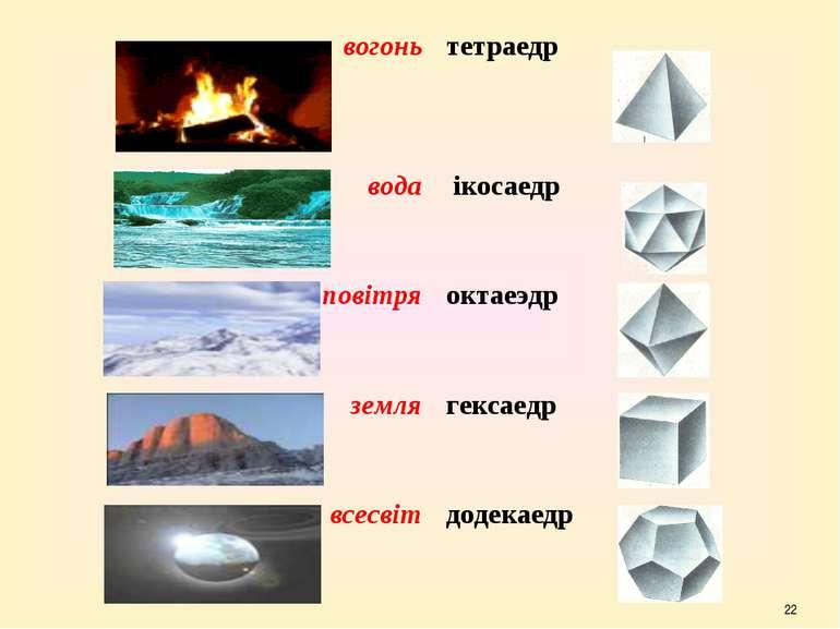 * вогонь тетраедр вода ікосаедр повітря октаеэдр земля гексаедр всесвіт додек...