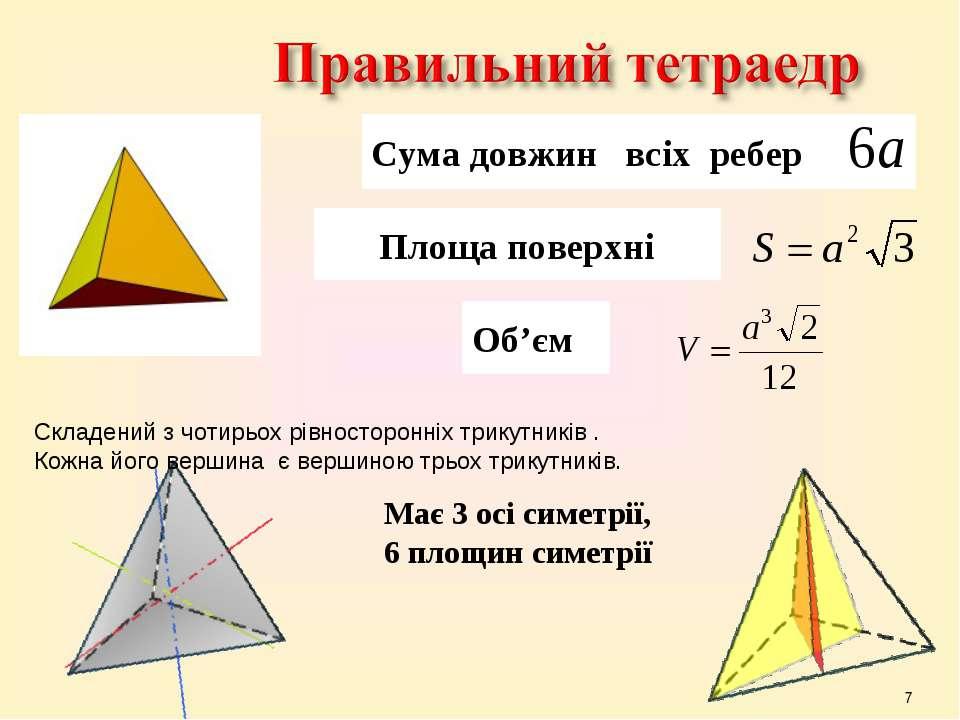 * Має 3 осі симетрії, 6 площин симетрії Сума довжин всіх ребер Площа поверхні...