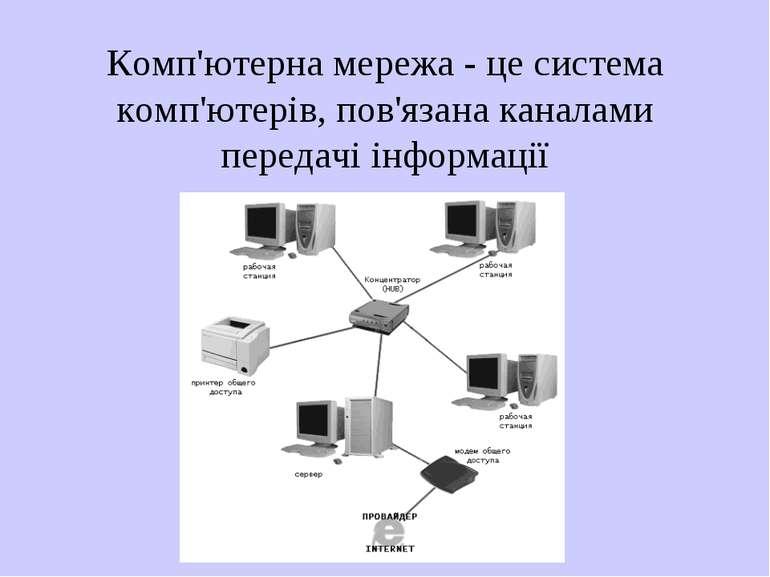 Комп'ютерна мережа - це система комп'ютерів, пов'язана каналами передачі інфо...