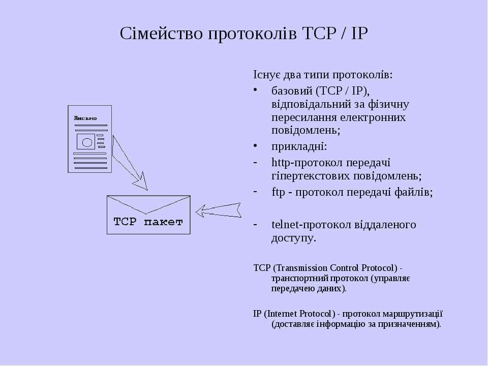 Сімейство протоколів TCP / IP Існує два типи протоколів: базовий (TCP / IP), ...