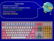 Групи клавіш Функціональні клавіші. Символьні (алфавітно-цифрові) клавіші. Кл...