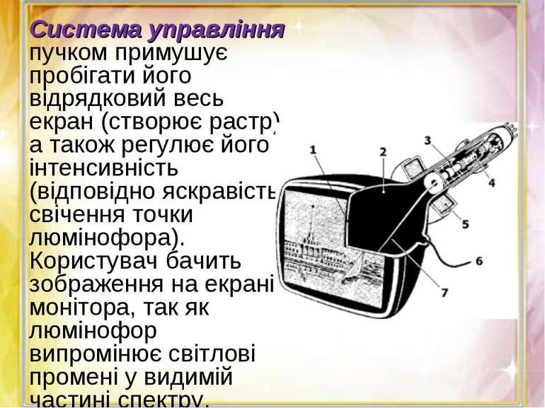 Система управління пучком примушує пробігати його відрядковий весь екран (ств...