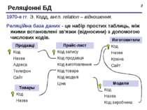 * Реляціонні БД 1970-е гг. Э. Кодд, англ. relation – відношення. Реляційна ба...