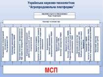 """Українська науково-технологічна """"Агропродовольча платформа"""""""