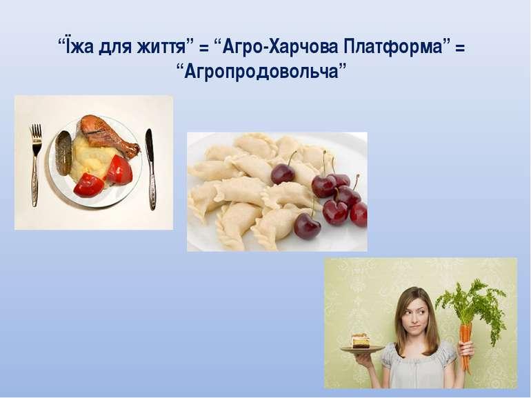 """""""Їжа для життя"""" = """"Агро-Харчова Платформа"""" = """"Агропродовольча"""""""