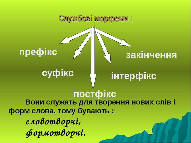 Службові морфеми : постфікс префікс суфікс закінчення інтерфікс Вони служать ...