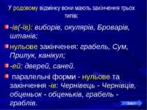 У родовому відмінку вони мають закінчення трьох типів: -ів(-їв): виборів, оку...