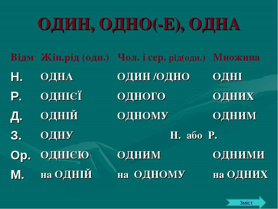 ОДИН, ОДНО(-Е), ОДНА Зміст Відм Жін.рід (одн.) Чол. і сер. рід(одн.) Множина ...
