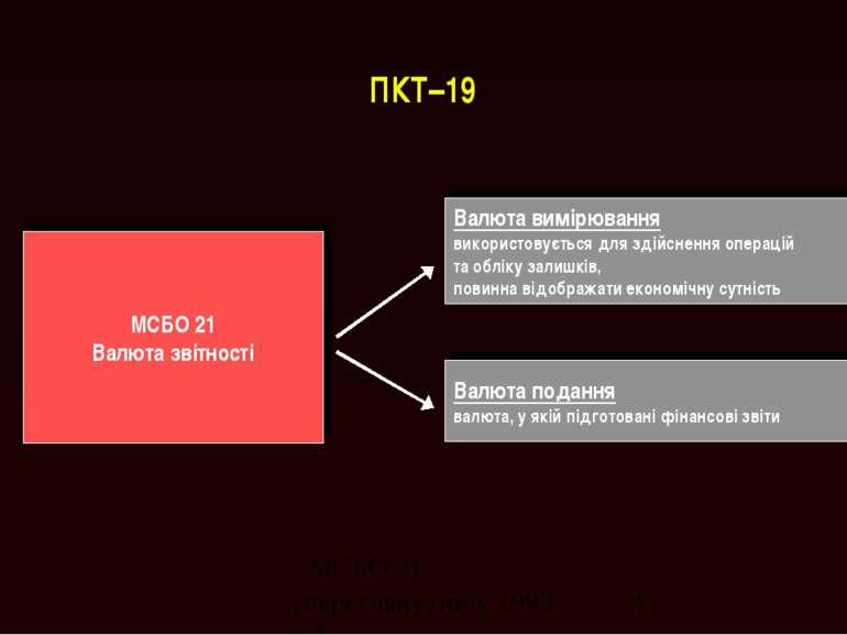 ПКТ–19 Валюта вимірювання використовується для здійснення операцій та обліку ...