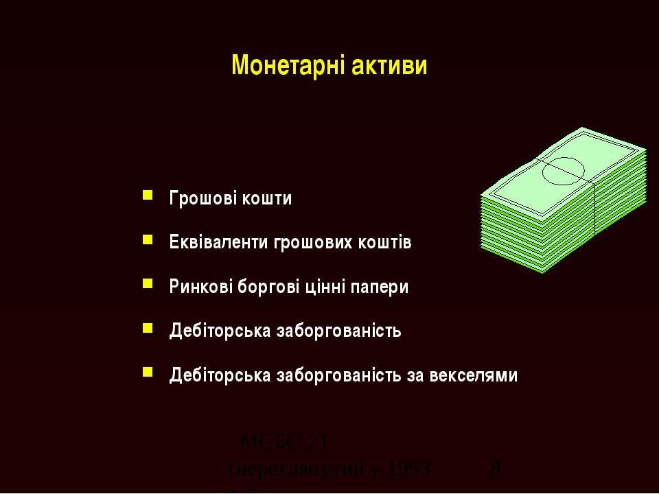 Монетарні активи Грошові кошти Еквіваленти грошових коштів Ринкові боргові ці...