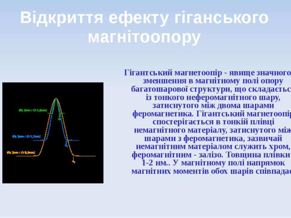 Відкриття ефекту гіганського магнітоопору Гігантський магнетоопір - явище зна...