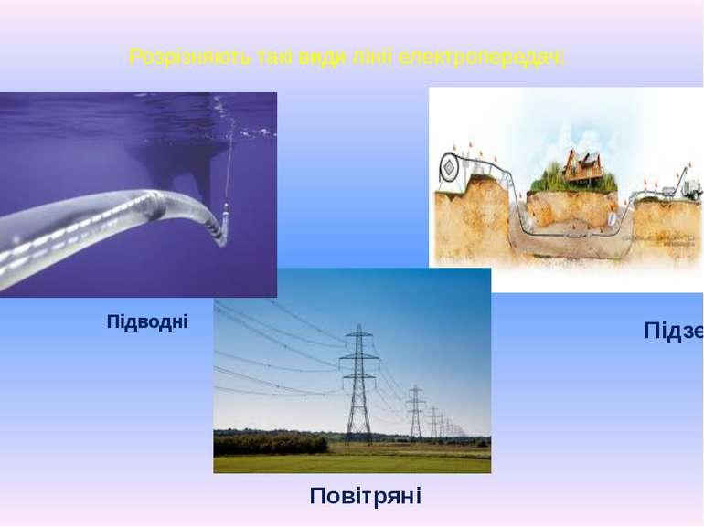 Розрізняють такі види лінії електропередач: Повітряні Підводні Підземні