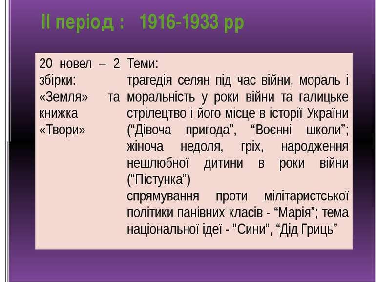 ІІ період : 1916-1933 рр 20 новел – 2 збірки: «Земля» та книжка «Твори» Теми:...