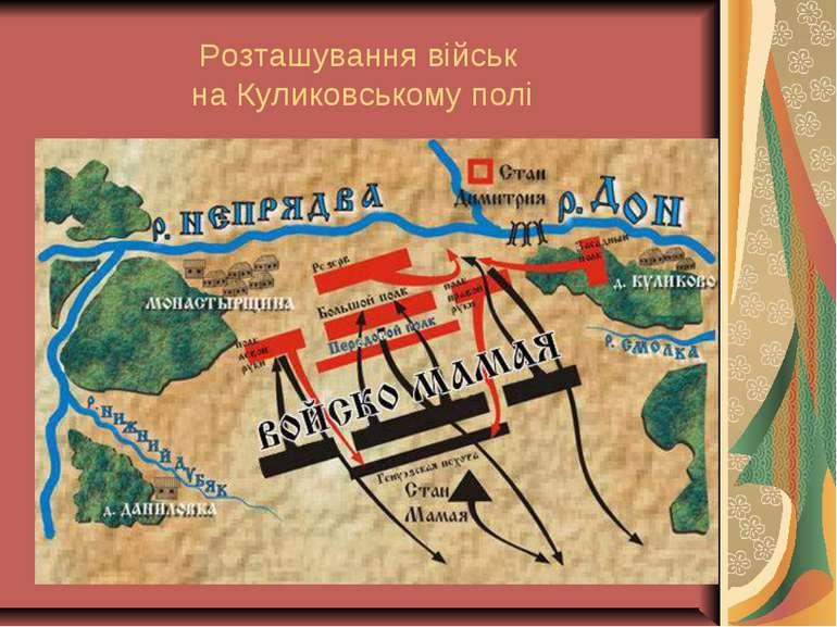 Розташування військ на Куликовському полі