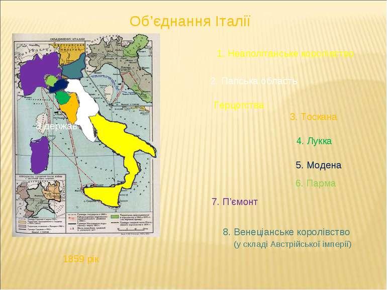 Об'єднання Італії 1859 рік 1. Неаполітанське королівство 2. Папська область Г...