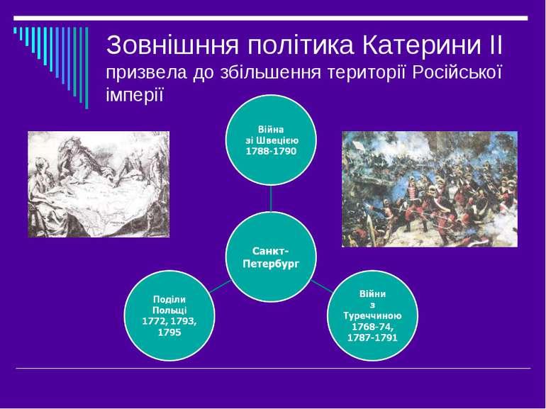 Зовнішння політика Катерини ІІ призвела до збільшення території Російської ім...