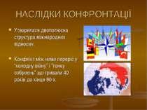 НАСЛІДКИ КОНФРОНТАЦІЇ Утворилася двополюсна структура міжнародних відносин. К...