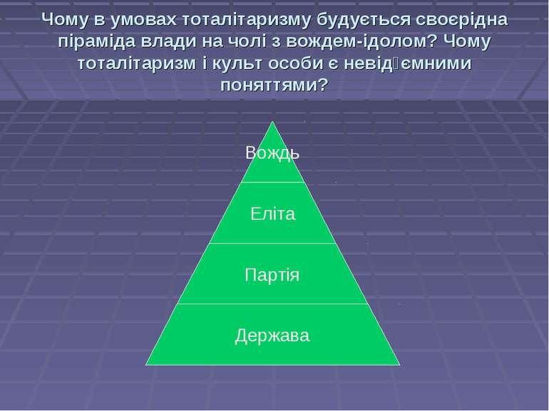 Чому в умовах тоталітаризму будується своєрідна піраміда влади на чолі з вожд...