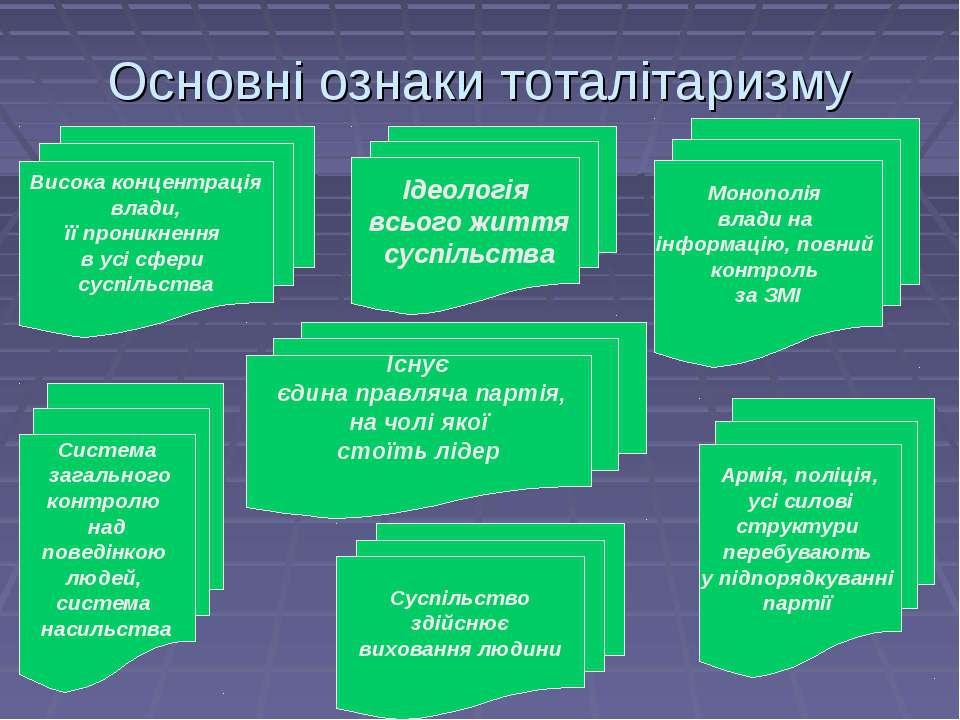 Основні ознаки тоталітаризму Висока концентрація влади, її проникнення в усі ...