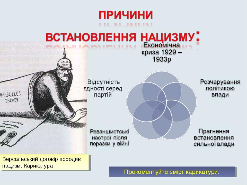 Версальський договір породив нацизм. Карикатура Прокоментуйте зміст карикатури.
