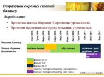 Прогнозна площа збирання Х прогнозна урожайність Протягом маркетингового року...