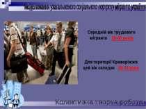 Середній вік трудового мігранта 28-40 років Для території Криворіжжя цей вік ...