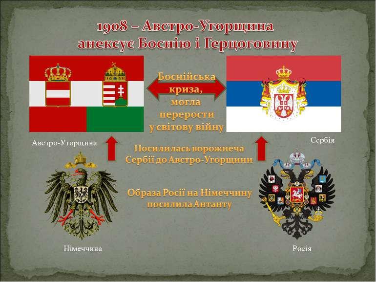 Австро-Угорщина Сербія Німеччина Росія