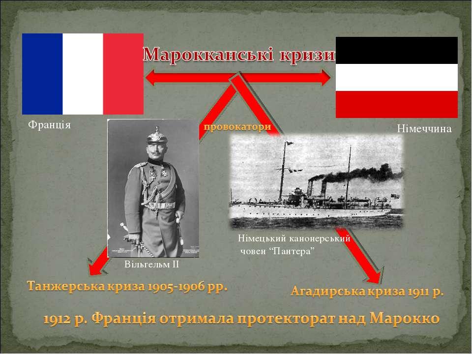 """Вільгельм ІІ Німецький канонерський човен """"Пантера"""" Франція Німеччина"""